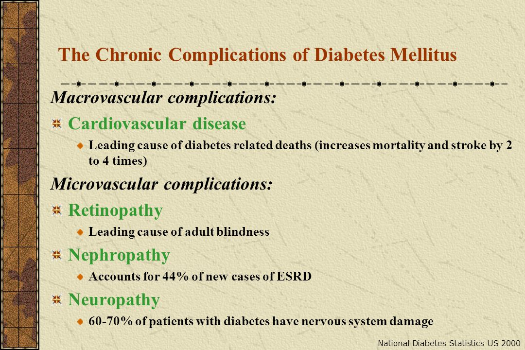 The Chronic Complications of Diabetes Mellitus