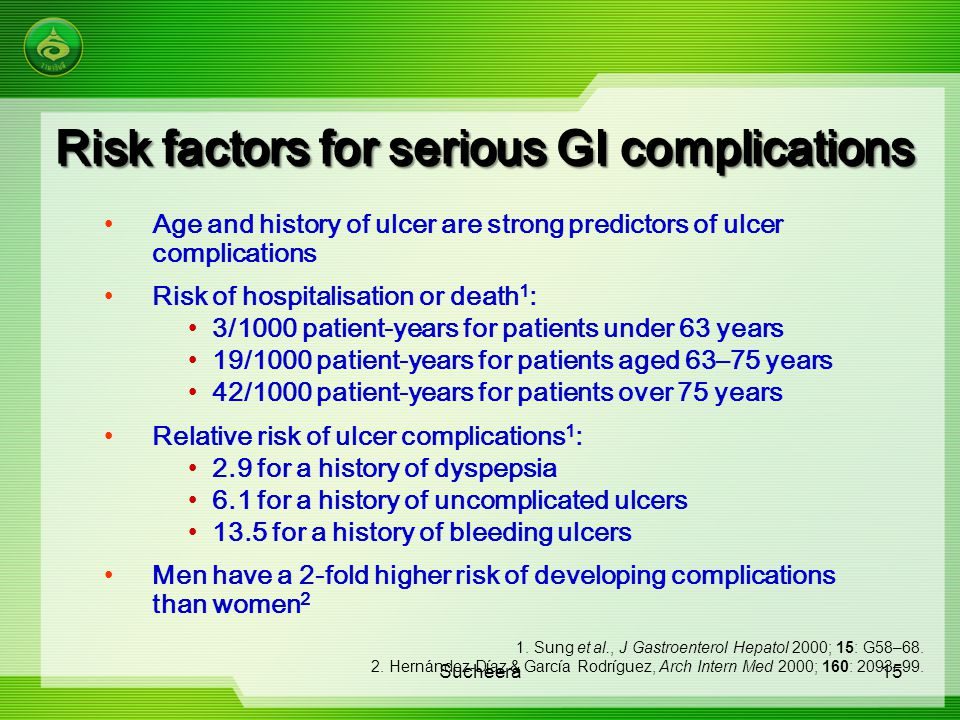 Risk factors for serious GI complications