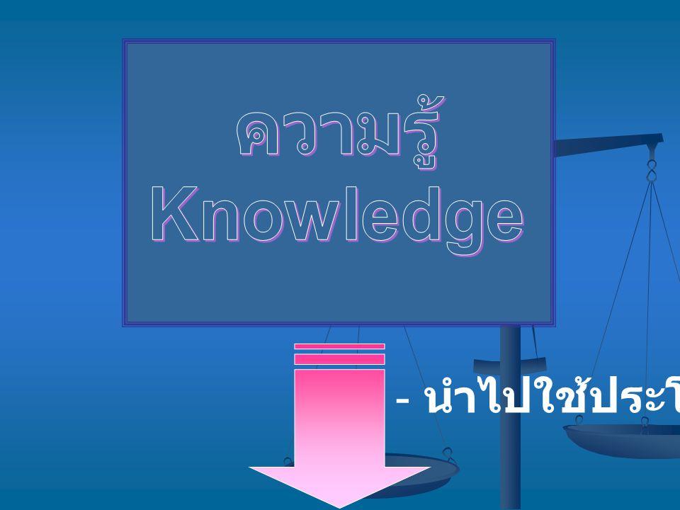 ความรู้ Knowledge นำไปใช้ประโยชน์
