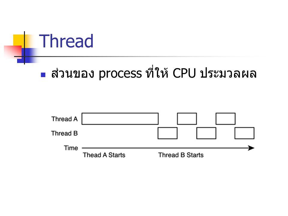Thread ส่วนของ process ที่ให้ CPU ประมวลผล