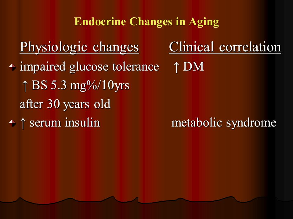 Endocrine Changes in Aging