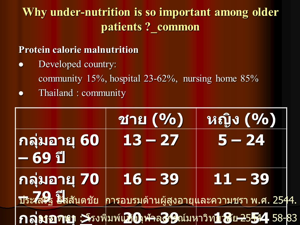 Why under-nutrition is so important among older patients _common