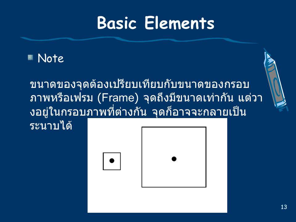 Basic Elements Note. ขนาดของจุดตองเปรียบเทียบกับขนาดของกรอบภาพหรือเฟรม (Frame) จุดถึงมีขนาดเทากัน แตวางอยูในกรอบภาพที่ตางกัน จุดก็อาจจะกลายเปน.
