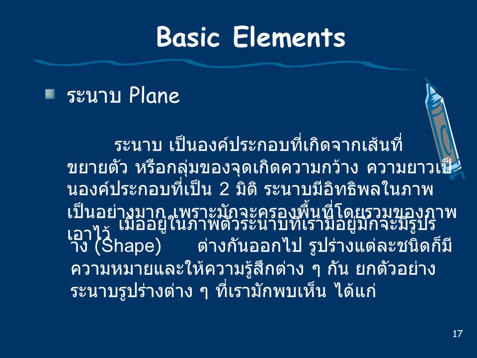 Basic Elements ระนาบ Plane