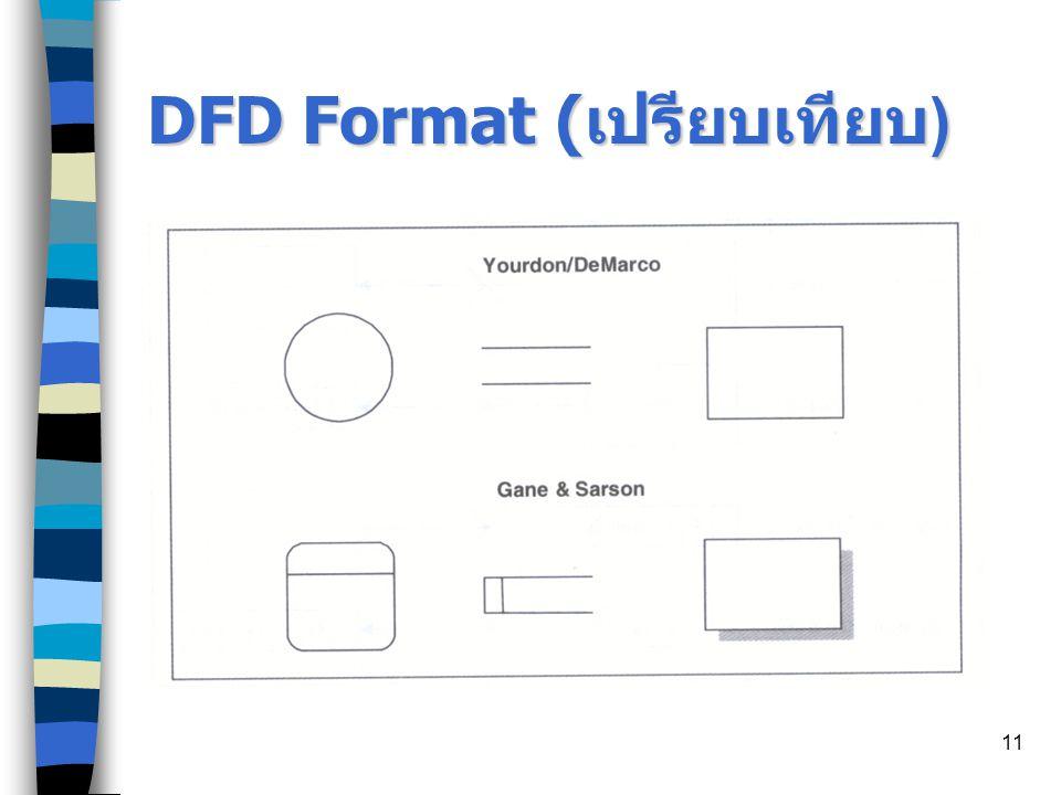 DFD Format (เปรียบเทียบ)