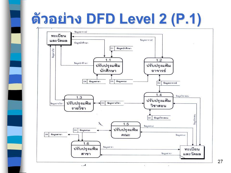 ตัวอย่าง DFD Level 2 (P.1)
