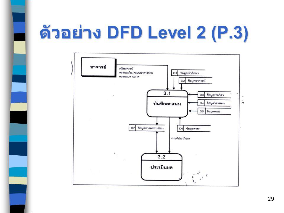 ตัวอย่าง DFD Level 2 (P.3)
