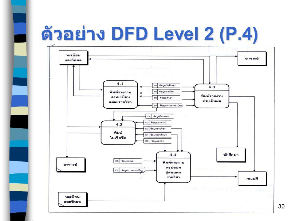 ตัวอย่าง DFD Level 2 (P.4)