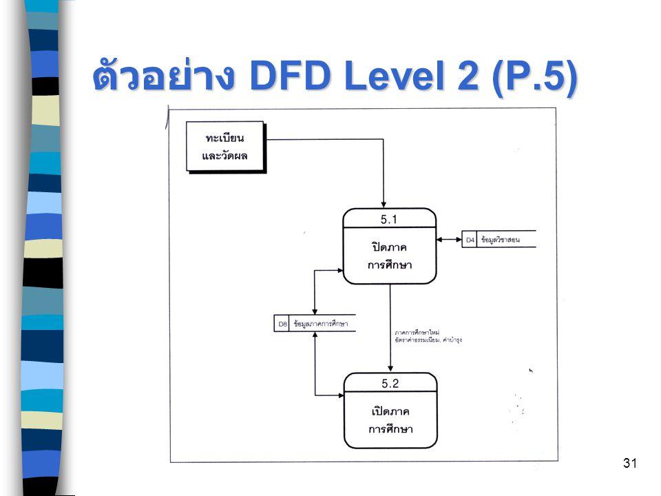 ตัวอย่าง DFD Level 2 (P.5)