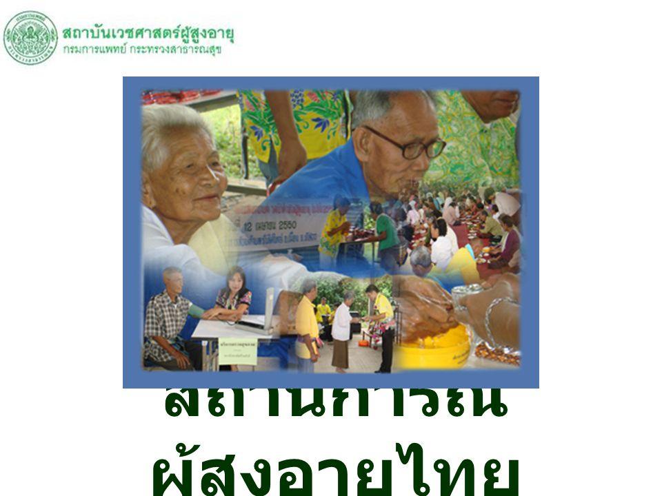 สถานการณ์ผู้สูงอายุไทย