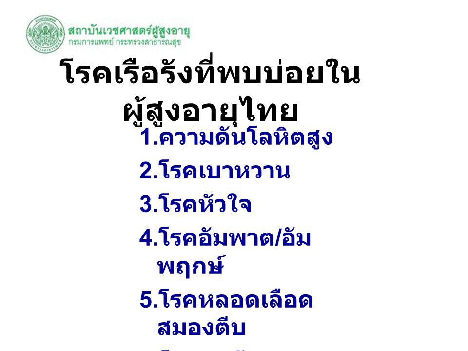 โรคเรื้อรังที่พบบ่อยในผู้สูงอายุไทย