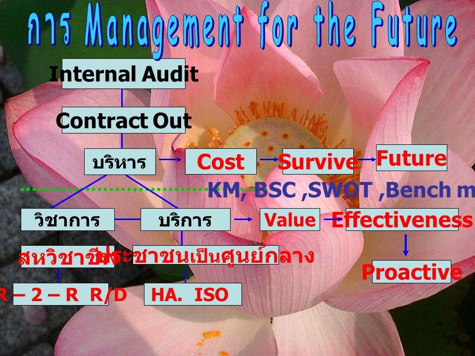 การ Management for the Future ประชาชนเป็นศูนย์กลาง