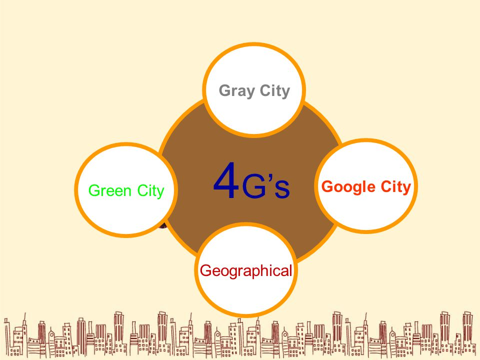 4G's Gray City Google City Green City Geographical สู่ยุค 3G's Gray