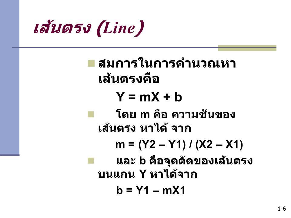 เส้นตรง (Line) สมการในการคำนวณหาเส้นตรงคือ Y = mX + b