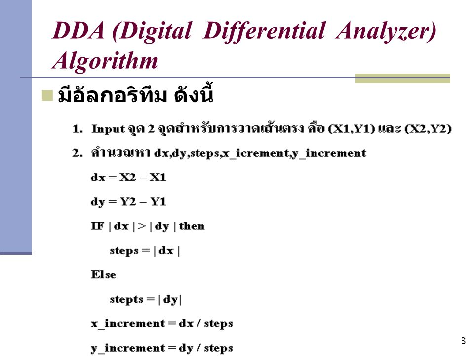 DDA (Digital Differential Analyzer) Algorithm