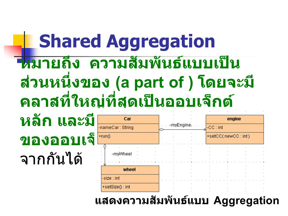 Shared Aggregation