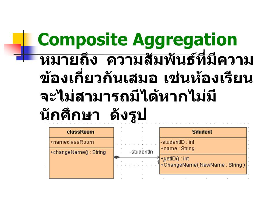 Composite Aggregation
