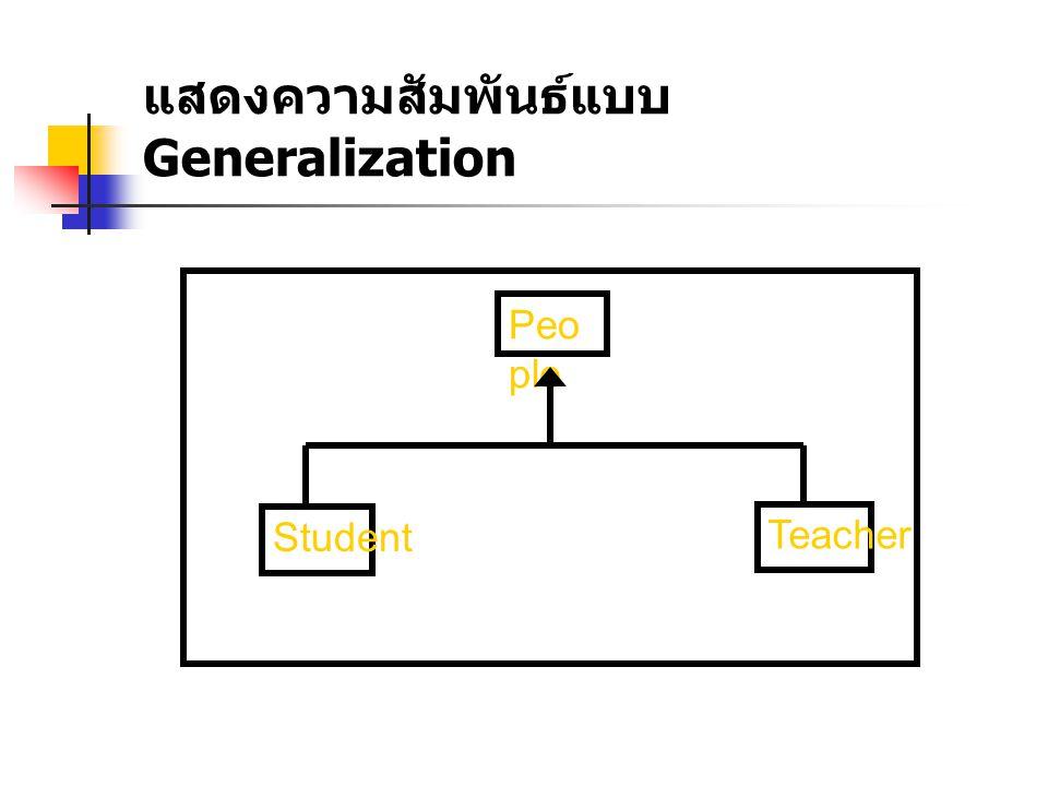 แสดงความสัมพันธ์แบบ Generalization
