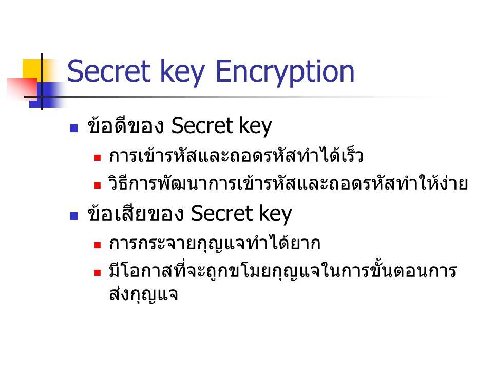 Secret key Encryption ข้อดีของ Secret key ข้อเสียของ Secret key
