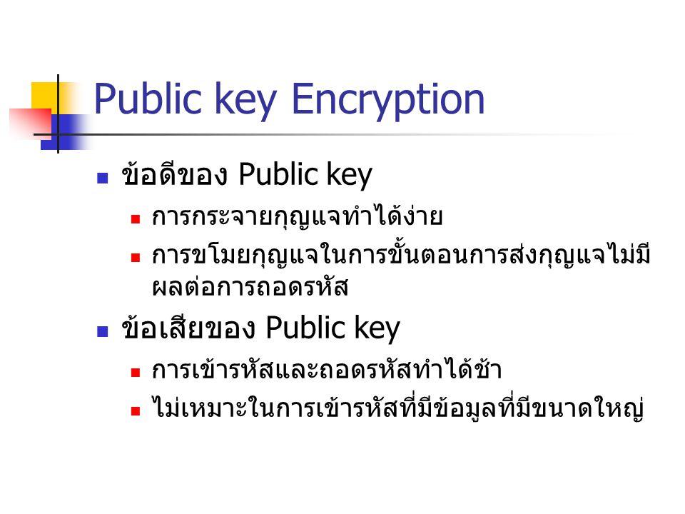 Public key Encryption ข้อดีของ Public key ข้อเสียของ Public key