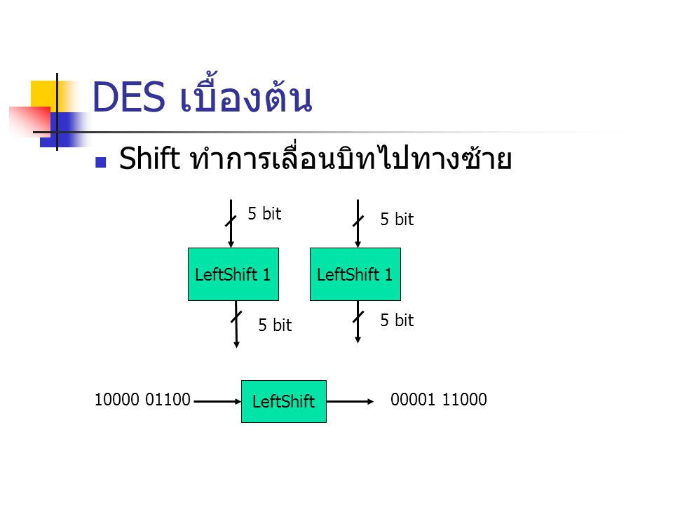 DES เบื้องต้น Shift ทำการเลื่อนบิทไปทางซ้าย 5 bit 5 bit LeftShift 1