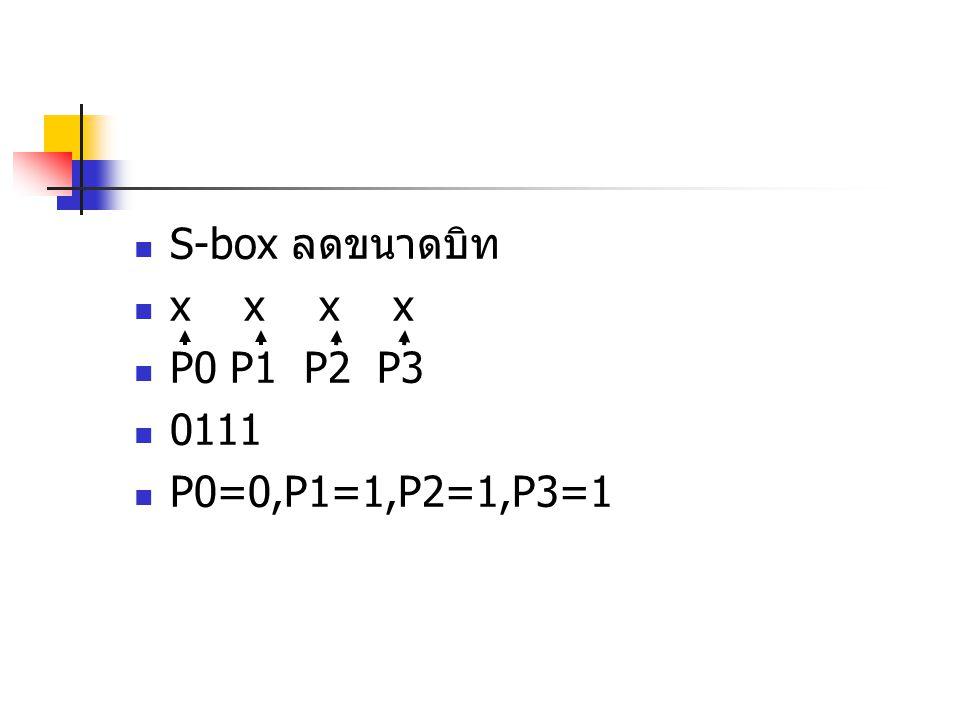 S-box ลดขนาดบิท x x x x P0 P1 P2 P3 0111 P0=0,P1=1,P2=1,P3=1