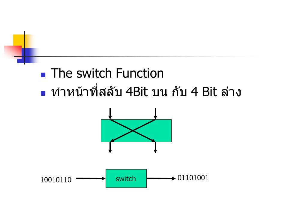 ทำหน้าที่สลับ 4Bit บน กับ 4 Bit ล่าง