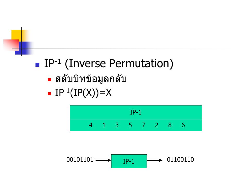 IP-1 (Inverse Permutation)