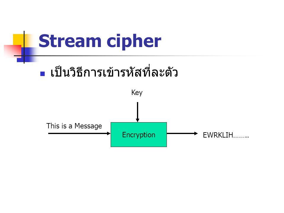 Stream cipher เป็นวิธีการเข้ารหัสที่ละตัว Key This is a Message