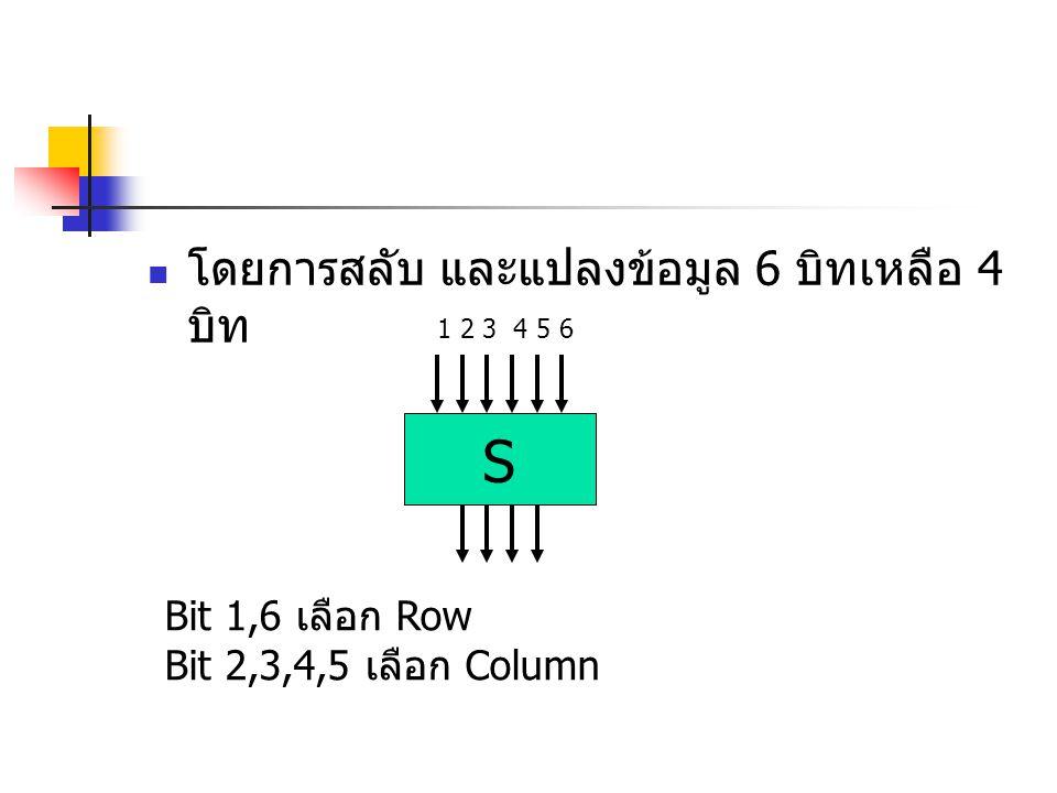 S โดยการสลับ และแปลงข้อมูล 6 บิทเหลือ 4 บิท Bit 1,6 เลือก Row