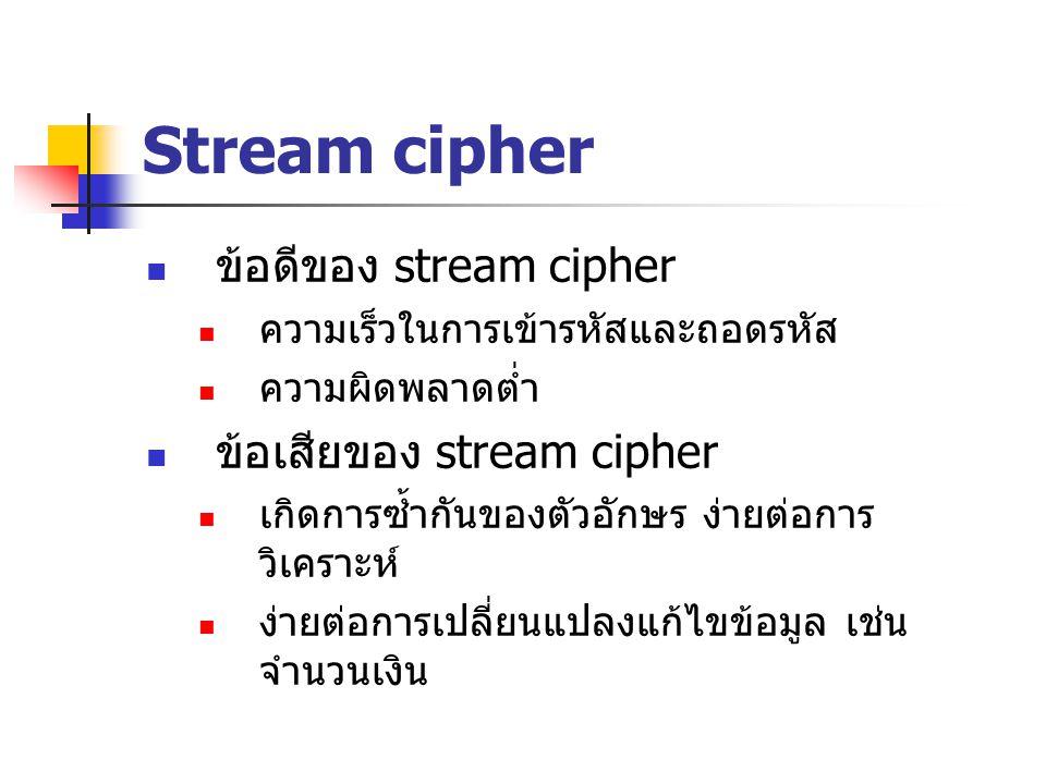 Stream cipher ข้อดีของ stream cipher ข้อเสียของ stream cipher
