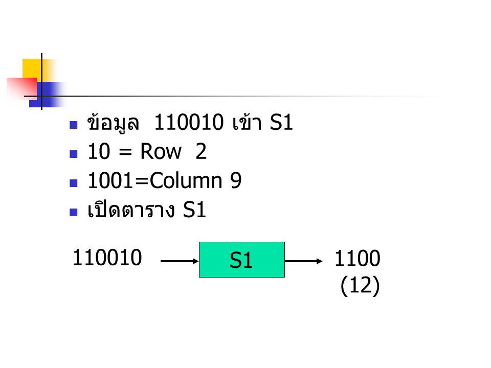 ข้อมูล 110010 เข้า S1 10 = Row 2 1001=Column 9 เปิดตาราง S1 110010 S1 1100 (12)