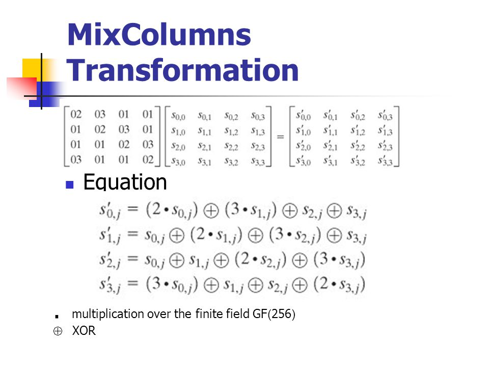 MixColumns Transformation