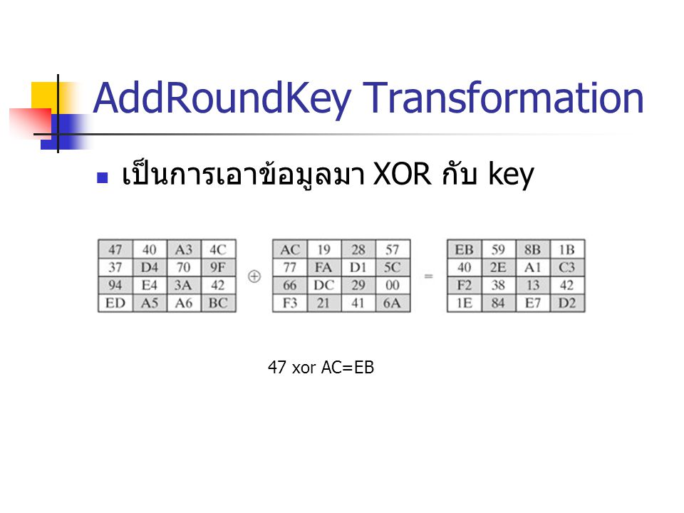 AddRoundKey Transformation