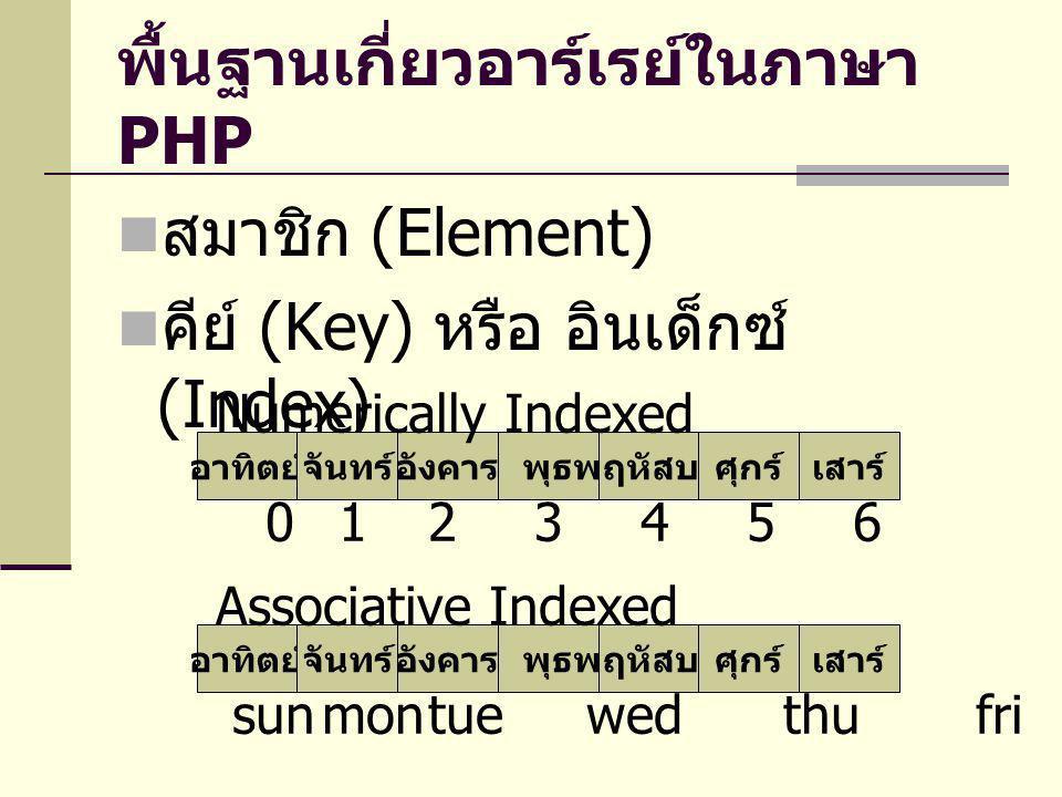 พื้นฐานเกี่ยวอาร์เรย์ในภาษา PHP