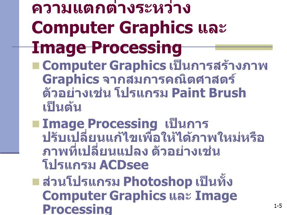 ความแตกต่างระหว่าง Computer Graphics และ Image Processing