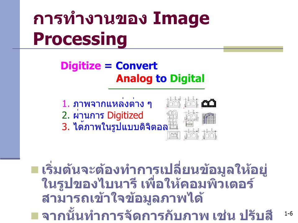 การทำงานของ Image Processing