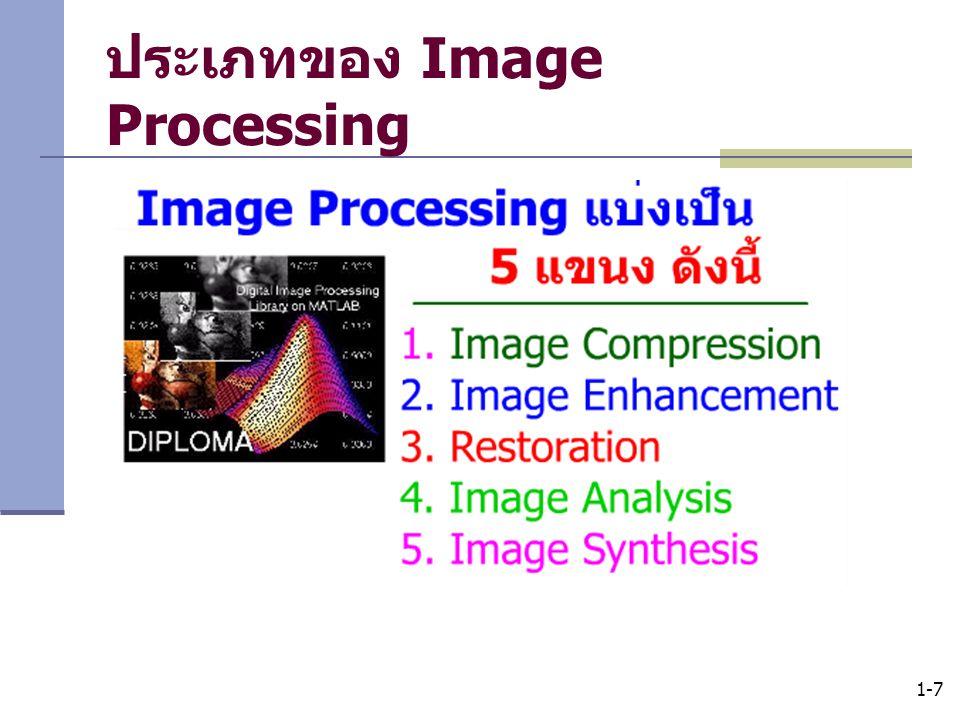 ประเภทของ Image Processing