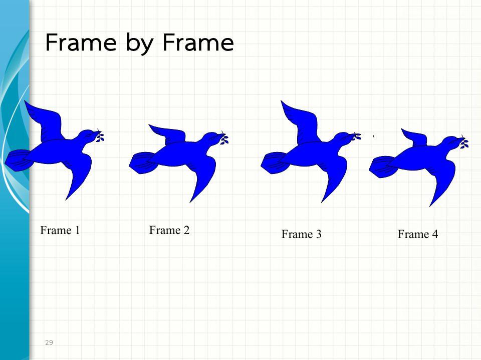 Frame by Frame Frame 1 Frame 2 Frame 3 Frame 4