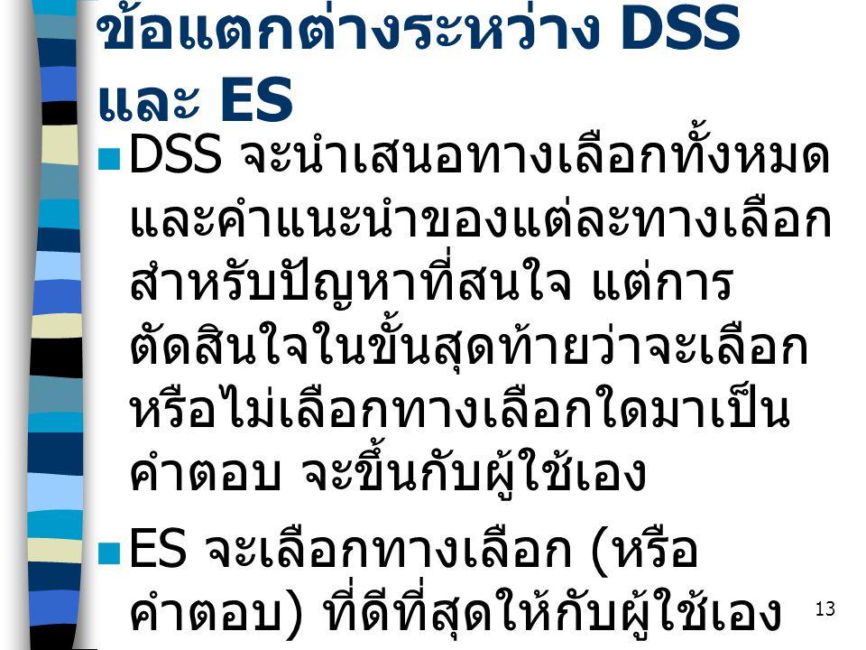 ข้อแตกต่างระหว่าง DSS และ ES