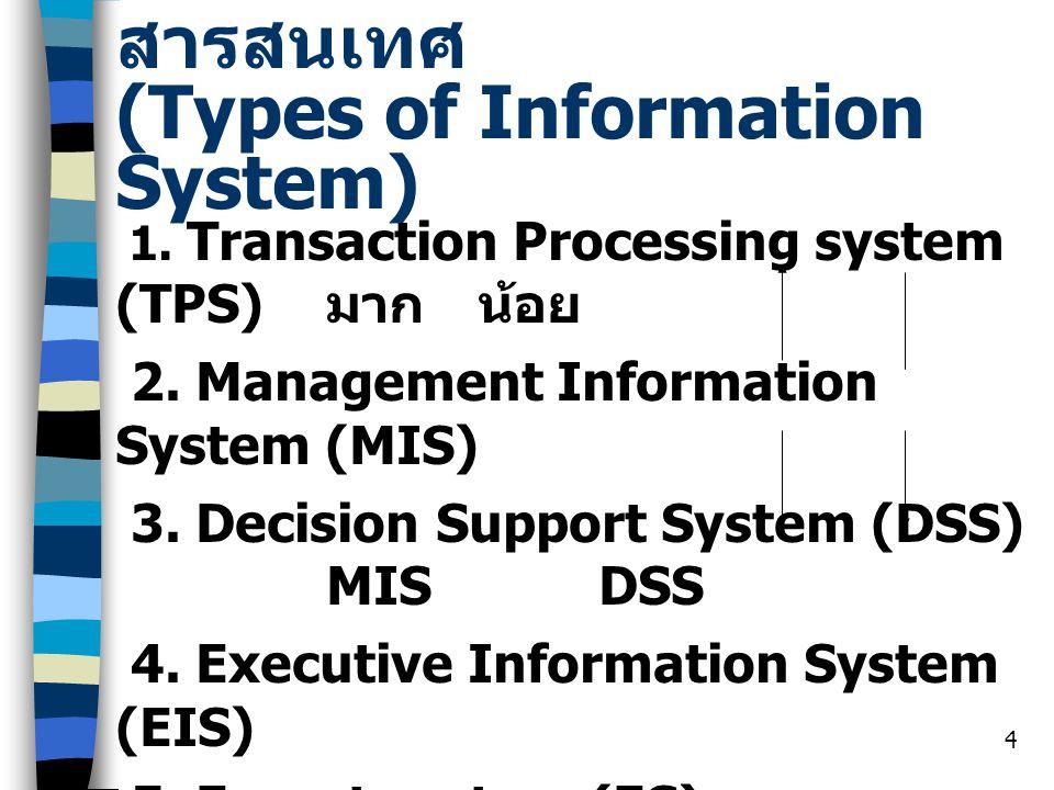 ประเภทของระบบสารสนเทศ (Types of Information System)