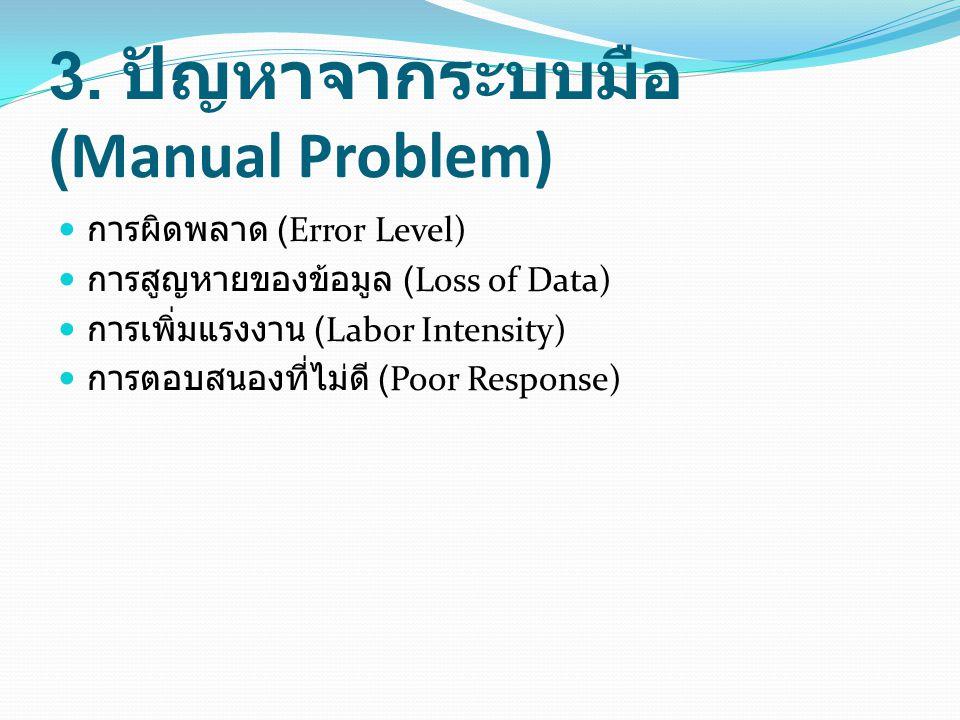 3. ปัญหาจากระบบมือ (Manual Problem)