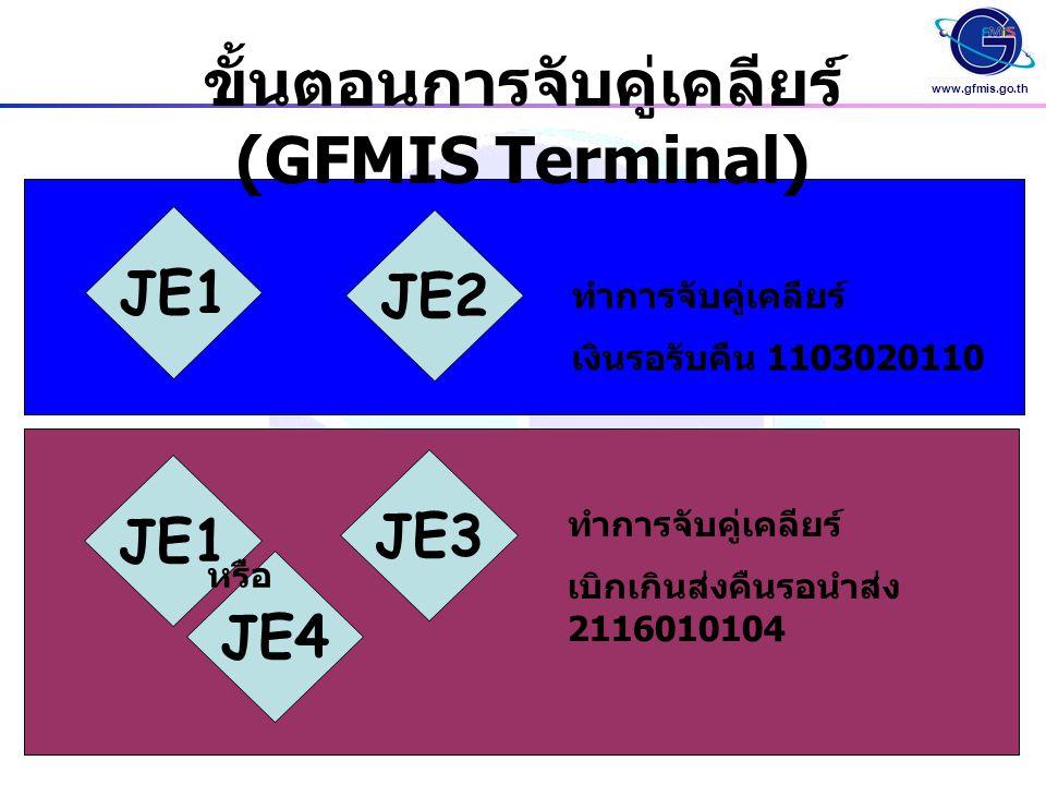 ขั้นตอนการจับคู่เคลียร์ (GFMIS Terminal)