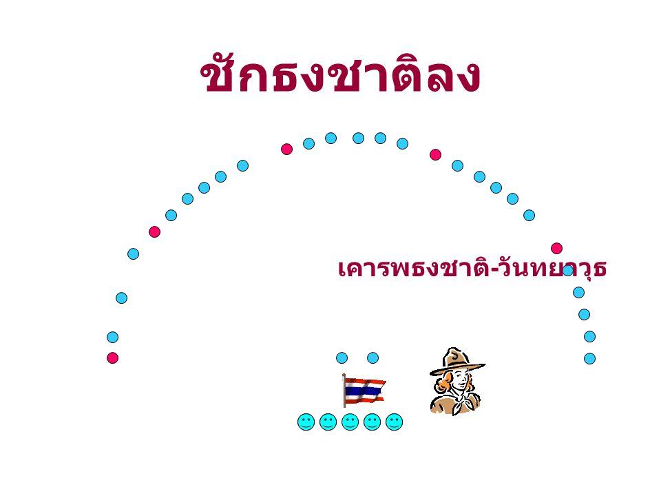 ชักธงชาติลง เคารพธงชาติ-วันทยาวุธ