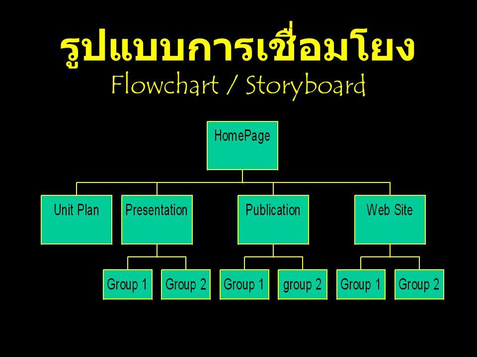 รูปแบบการเชื่อมโยง Flowchart / Storyboard