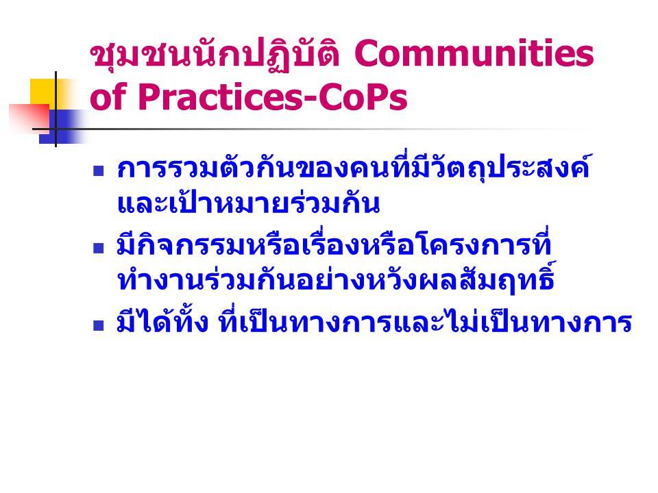 ชุมชนนักปฏิบัติ Communities of Practices-CoPs
