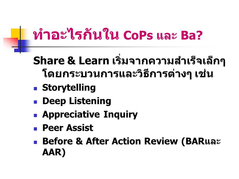 ทำอะไรกันใน CoPs และ Ba