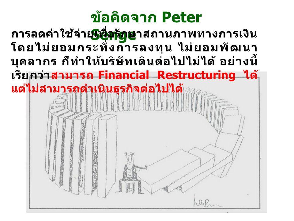 ข้อคิดจาก Peter Senge