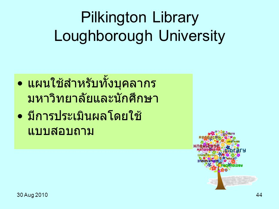 Pilkington Library Loughborough University