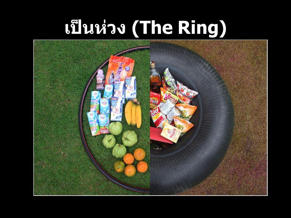 เป็นห่วง (The Ring)